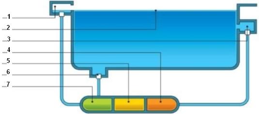 Схема переливного бассейна. по конструкции чаши бассейна:стационарные(бетонные) бассейны,композиционные...